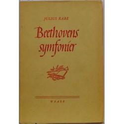 Beethovens symfonier
