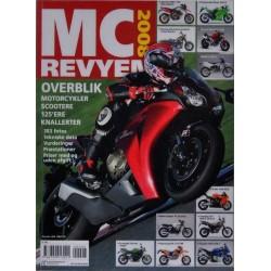 MC Revyen 2008